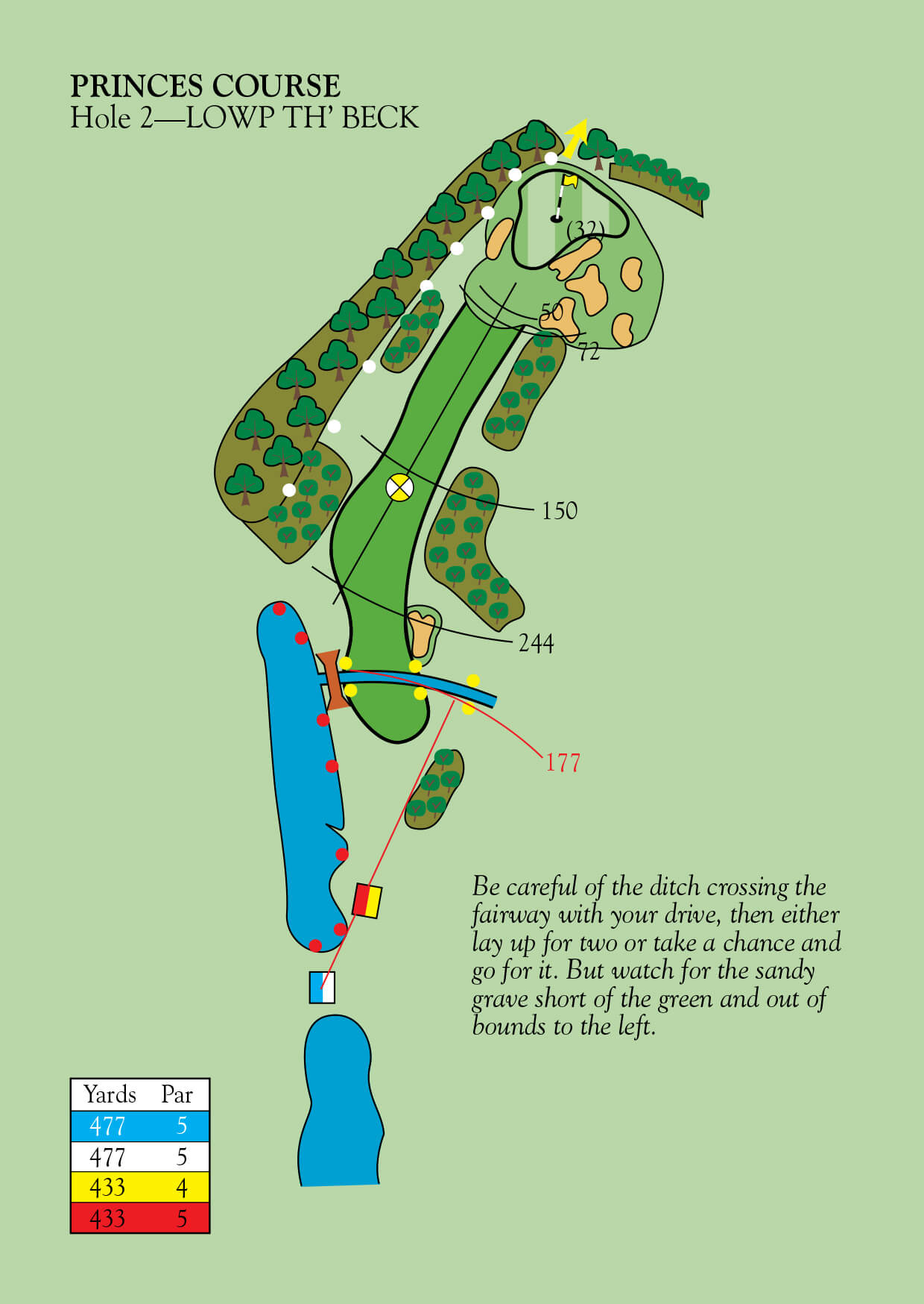 Prince Bishops Golf Course Durham Ramside Hall Club Hole Diagram View Guide